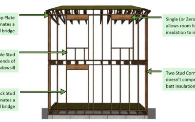 Advanced Framing – Save on Wood to Save on Energy